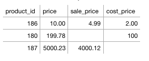 Bulk Update Product Price from CSV